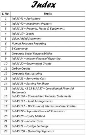 Paper 1 - Financial Reporting Full Course (CA Final Group I New Syllabus) by CA Amit Samriya