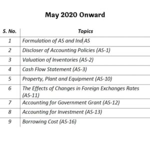 Paper 1 - Accounting- Only AS (CA Intermediate Group I) by CA Raj K Agrawal
