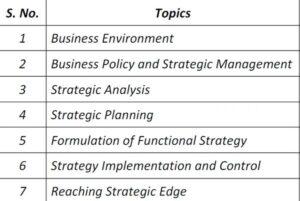 Paper 7B - Strategic Management (CA IPCC Group II) by CA Shilpum Khanna