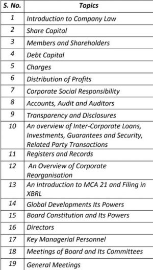 Paper 2 - Company Law (CS Executive New Syllabus Module I) by CA Shilpum Khanna