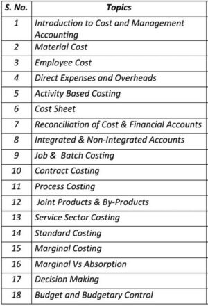 Paper 3 - Cost & Management Accounting (CA Intermediate Group I) by CA Raj K Agrawal