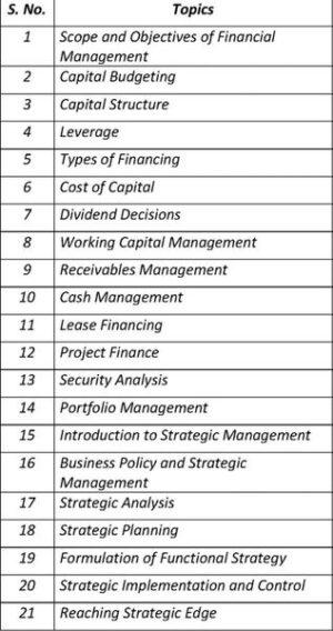 Paper 8 - Financial and Strategic Management including MCQ (CS Executive New Syllabus Module II) by CA Raj K Agrawal & CA Shilpum Khanna