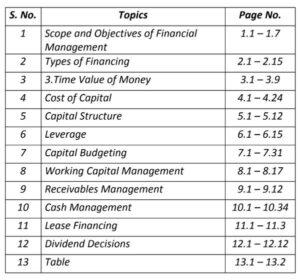 Paper 5A- Financial Management (CS Professional Module II) by CA Raj K Agrawal