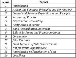 Paper 2 - Fundamentals of Accounting (CMA Foundation) by CA Raj K Agrawal