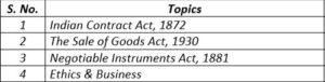 Paper 3 - Fundamentals of Laws & Ethics (CMA Foundation) by CA Jaishree Soni