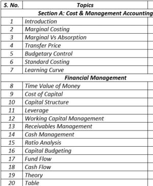 Paper 10 - Cost & Management Accounting and Financial Management (CMA Inter Group II) by CA Raj K Agrawal