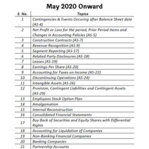 Paper 5 - Advanced Accounting (CA Intermediate Group II) by CA Raj K Agrawal