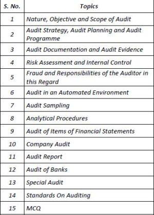 Paper 6 - Auditing & Assurance (Including MCQ's) (CA Intermediate Group II) by CA Raj K Agrawal