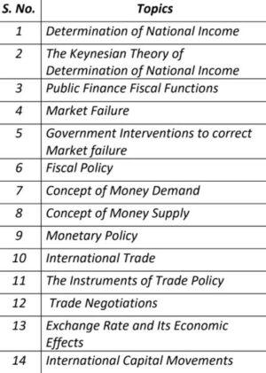 Paper 8B - Economics for Finance (CA Intermediate Group II) by CA Aishwarya Khandelwal
