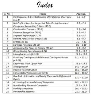 CA Intermediate Group II - All Subjects Combo