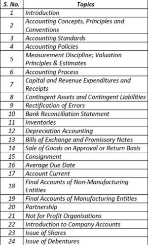 Paper 1 - Principles & Practice of Accounting (CA Foundation) by CA Raj K Agrawal