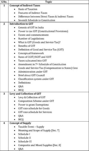 Paper 8A - Complete GST (CA Final New Syllabus Group II) by CA Raj K Agrawal