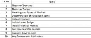 Paper 3 - Economic & Business Environment (CSEET) By CA Aishwarya Khandelwal Kapoor