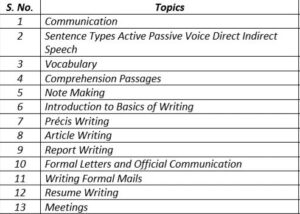 Paper 2 (Part 2) - Business Correspondence and Reporting (CA Foundation) by Janhavi Ma'am