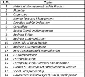 Paper 2- Business Management, Ethics & Entrepreneurship (CS Foundation New Syllabus) by Janhavi Ma'am