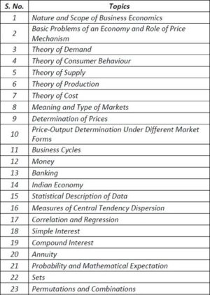 Paper 3- Business Economics (CS Foundation New Syllabus) by CA Raj K Agrawal & CA Aishwarya Khandelwal