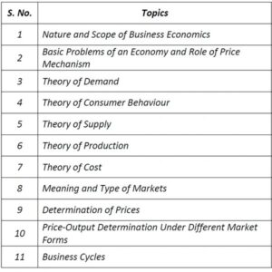 Paper 4 (Part 1) - Business Economics (CA Foundation) by CA Aishwarya Khandelwal