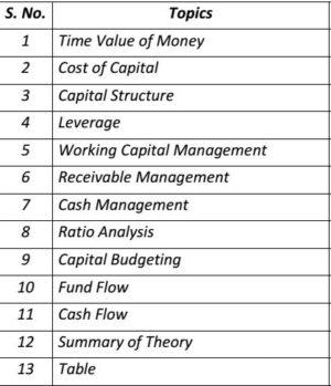 Paper 3B - Financial Management (CA IPCC Group I) by CA Raj K Agrawal