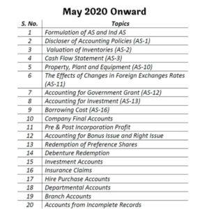 Paper 1 - Accounting (CA Intermediate Group I) by CA Raj K Agrawal
