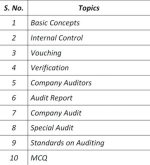 Paper 6 - Auditing & Assurance (Including MCQ's) (CA IPCC Group II) by CA Raj K Agrawal