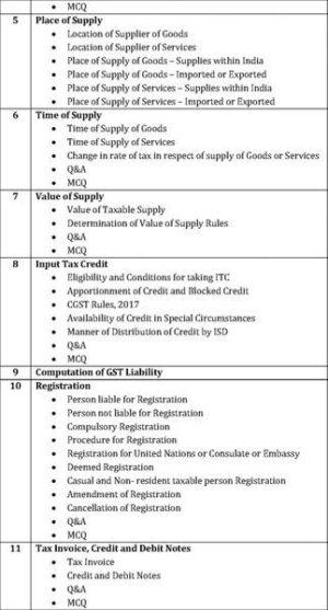 GST And Customs Law for B.Com DU (Delhi University) by CA Raj K Agrawal