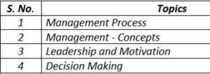 CMA Foundation - All Subjects Combo
