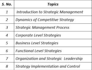 Paper 7 - Enterprise Information Systems & Strategic Management Crash Course (CA Intermediate Group II) by CA Shilpum Khanna