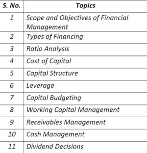 Paper 8 - Financial Management & Economics for Finance (CA Intermediate Group II) by CA Raj K Agrawal & CA Aishwarya Khandelwal