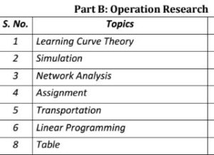 Paper 5 - Advanced Management Accounting (Cost + OR) (CA Final Group II Old Syllabus) by CA Raj K Agrawal