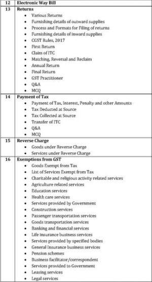 Paper 8 - Indirect Tax Laws (CA Final New Syllabus Group II) by CA Raj K Agrawal