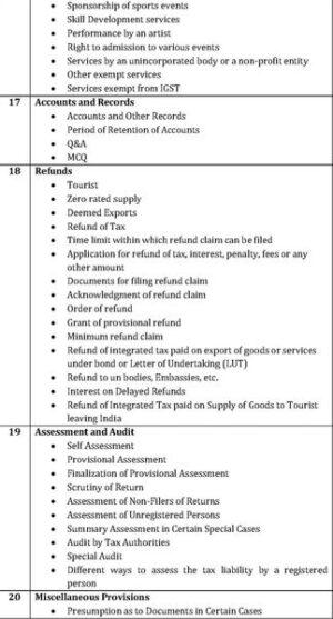 Paper 4B - GST (CS Executive Old Syllabus Module I) by CA Raj K Agrawal