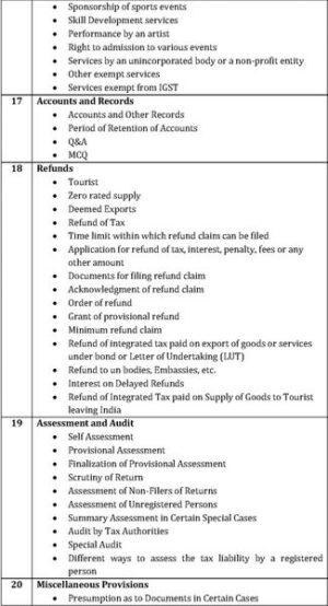 Paper 11 - Indirect Taxation - GST & Custom (CMA Inter Group II) by CA Raj K Agrawal