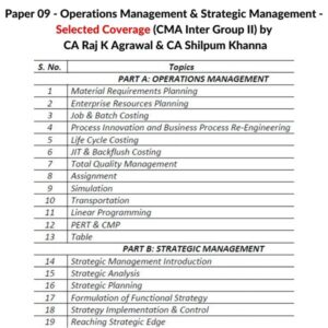 CMA Inter Both Group- All Subjects Combo
