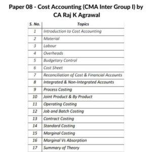 CMA Inter Group I- All Subjects Combo