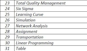 Paper 15 - Strategic Cost Management - Decision Making (CMA Final) by CA Raj K Agrawal