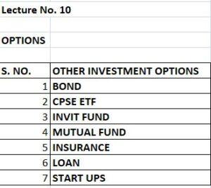 Course on Stock Market by CA Aaditya Jain